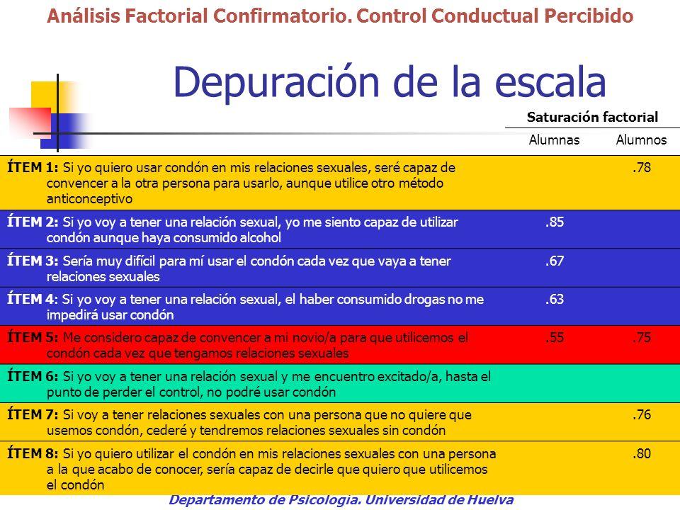 20 Depuración de la escala Departamento de Psicología. Universidad de Huelva Análisis Factorial Confirmatorio. Control Conductual Percibido Saturación