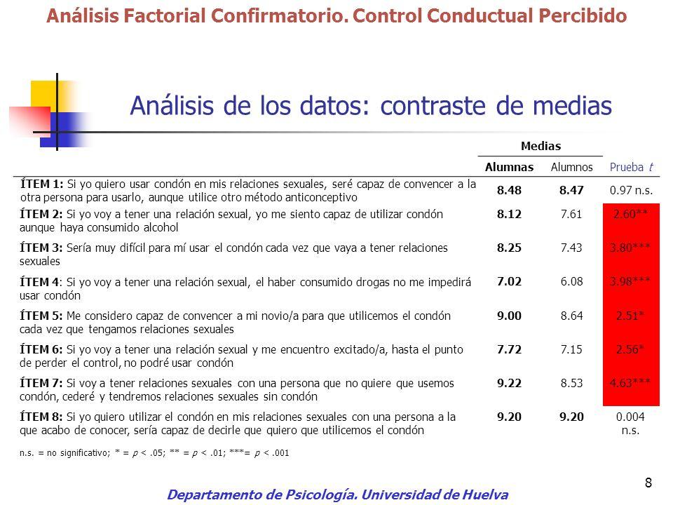 8 Análisis de los datos: contraste de medias Departamento de Psicología. Universidad de Huelva Análisis Factorial Confirmatorio. Control Conductual Pe