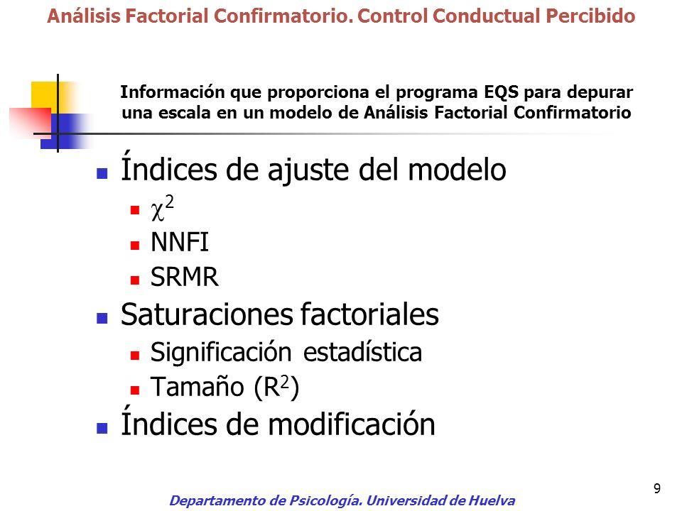 9 Índices de ajuste del modelo 2 NNFI SRMR Saturaciones factoriales Significación estadística Tamaño (R 2 ) Índices de modificación Departamento de Ps