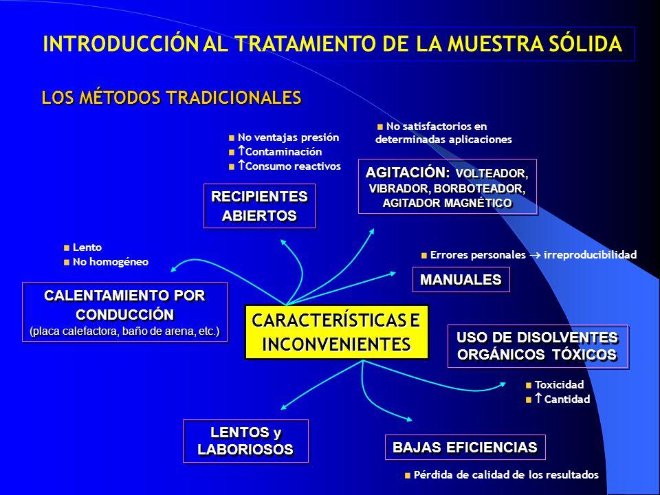 LOS MÉTODOS TRADICIONALES CARACTERÍSTICAS E INCONVENIENTES CALENTAMIENTO POR CONDUCCIÓN (placa calefactora, baño de arena, etc.) CALENTAMIENTO POR CON