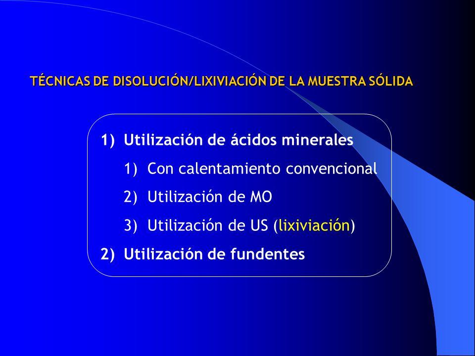 TÉCNICAS DE DISOLUCIÓN/LIXIVIACIÓN DE LA MUESTRA SÓLIDA 1)Utilización de ácidos minerales 1)Con calentamiento convencional 2)Utilización de MO 3)Utili