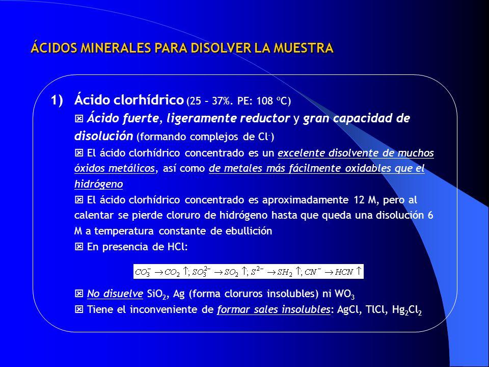 1)Ácido clorhídrico (25 – 37%. PE: 108 ºC) Ácido fuerte, ligeramente reductor y gran capacidad de disolución (formando complejos de Cl - ) El ácido cl