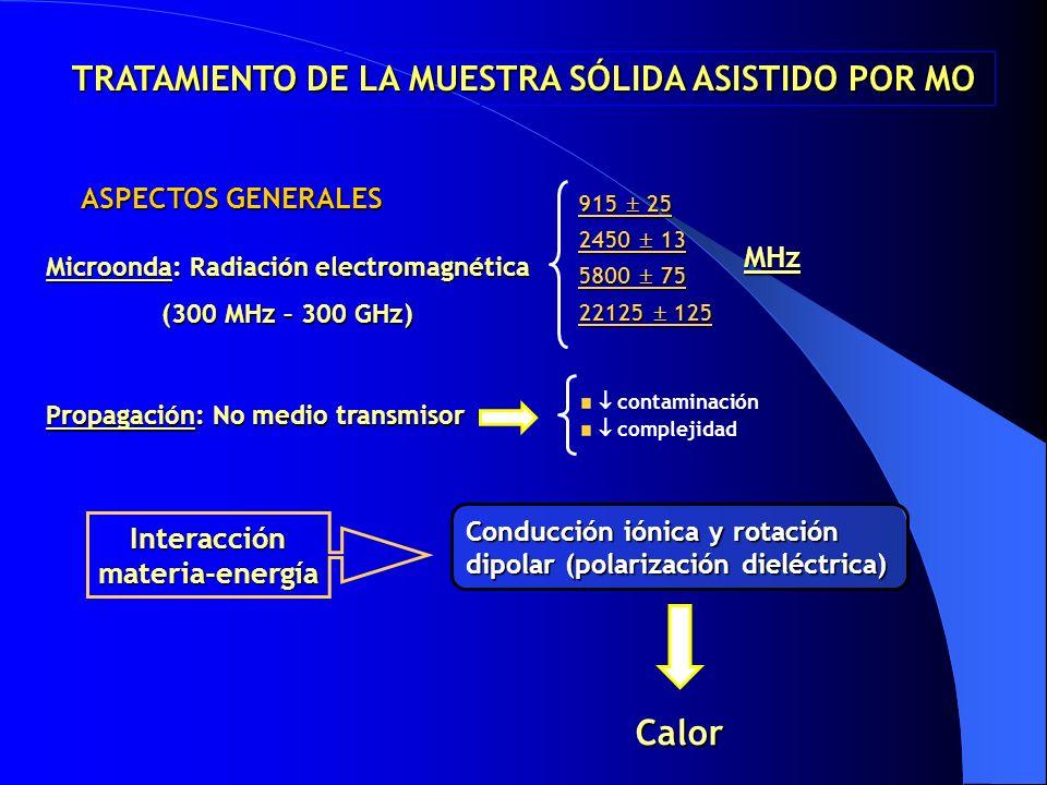 ASPECTOS GENERALES Microonda: Radiación electromagnética (300 MHz – 300 GHz) Conducción iónica y rotación dipolar (polarización dieléctrica) Interacci