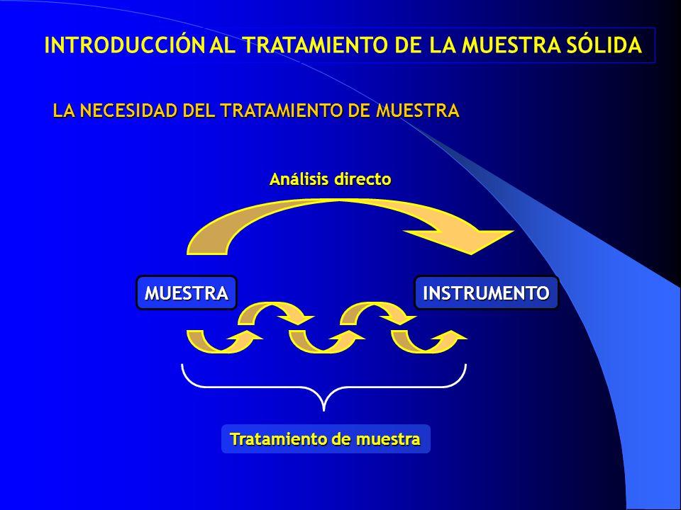 INTRODUCCIÓN AL TRATAMIENTO DE LA MUESTRA SÓLIDA LA NECESIDAD DEL TRATAMIENTO DE MUESTRA MUESTRAINSTRUMENTO Tratamiento de muestra Análisis directo