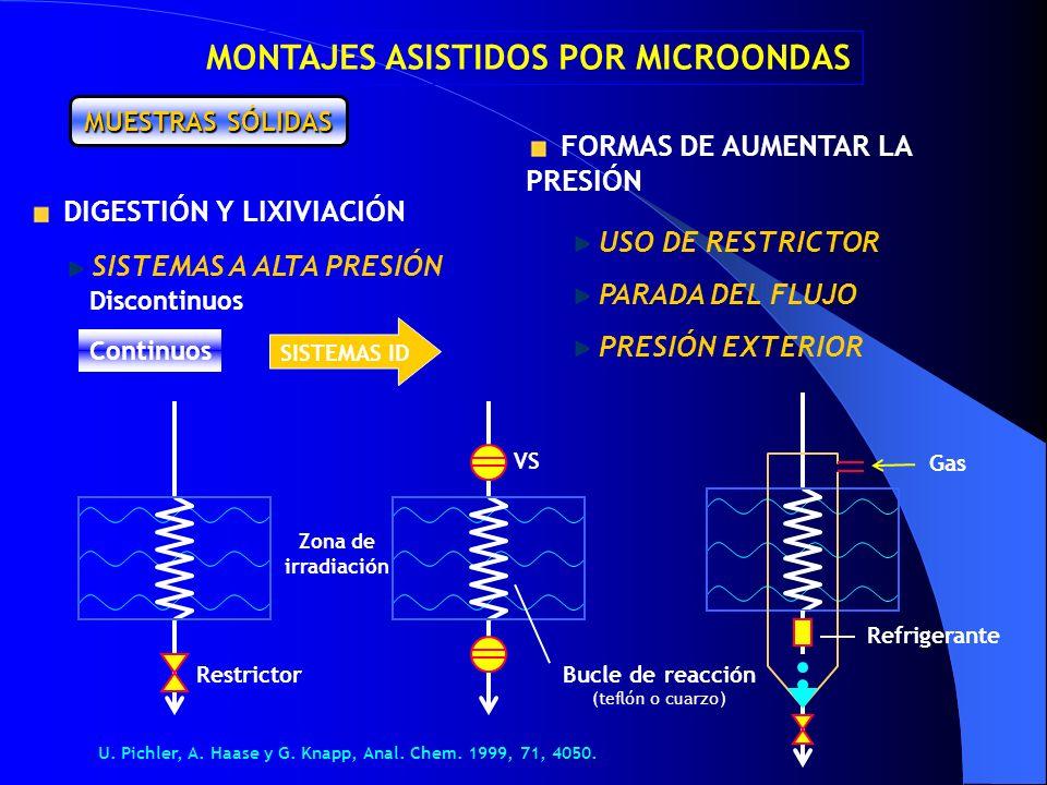 Continuos Discontinuos MUESTRAS SÓLIDAS SISTEMAS ID FORMAS DE AUMENTAR LA PRESIÓN USO DE RESTRICTOR PARADA DEL FLUJO PRESIÓN EXTERIOR Gas Refrigerante