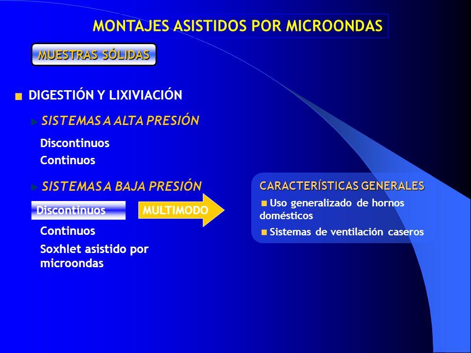 MULTIMODO Continuos Discontinuos Continuos Soxhlet asistido por microondas Discontinuos MUESTRAS SÓLIDAS SISTEMAS A ALTA PRESIÓN SISTEMAS A BAJA PRESI