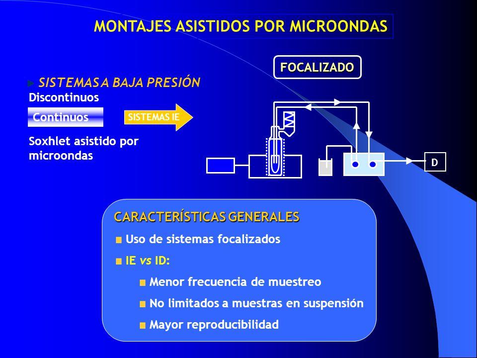 FOCALIZADO D Continuos Soxhlet asistido por microondas Discontinuos SISTEMAS IE SISTEMAS A BAJA PRESIÓN CARACTERÍSTICAS GENERALES Uso de sistemas foca