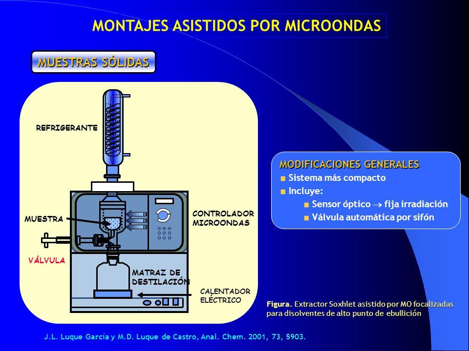 MODIFICACIONES GENERALES Sistema más compacto Incluye: Sensor óptico fija irradiación Válvula automática por sifón MUESTRAS SÓLIDAS MONTAJES ASISTIDOS