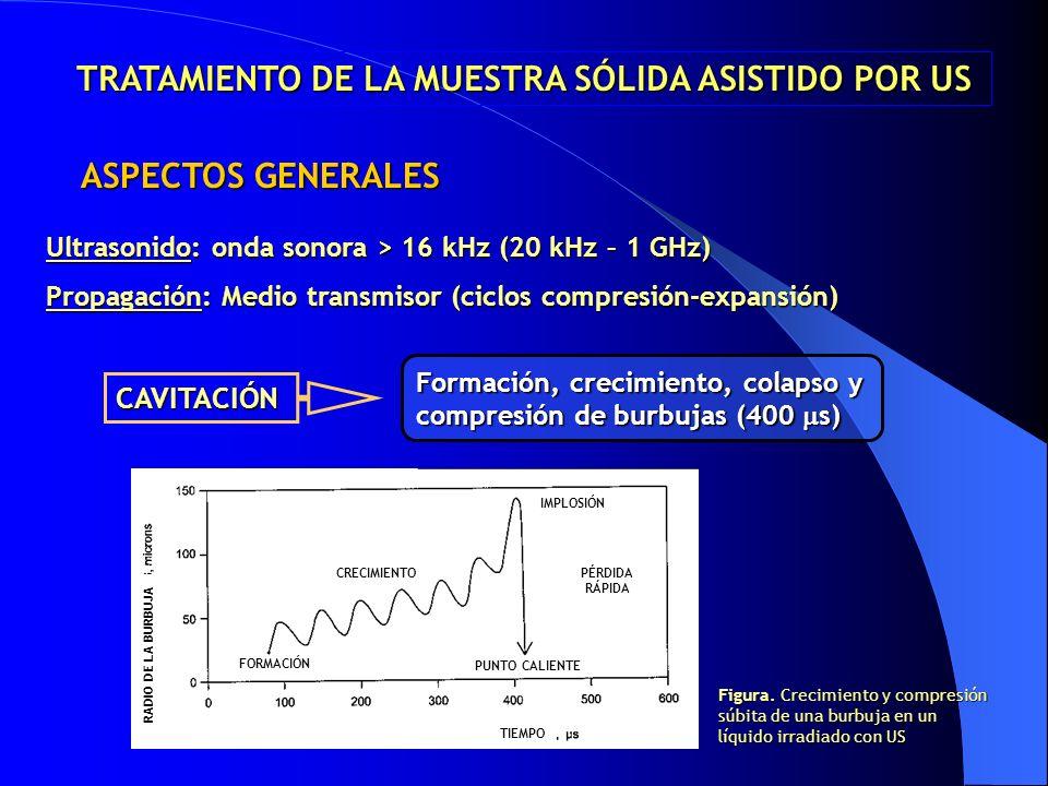 ASPECTOS GENERALES Ultrasonido: onda sonora > 16 kHz (20 kHz – 1 GHz) Propagación: Medio transmisor (ciclos compresión-expansión) Formación, crecimien