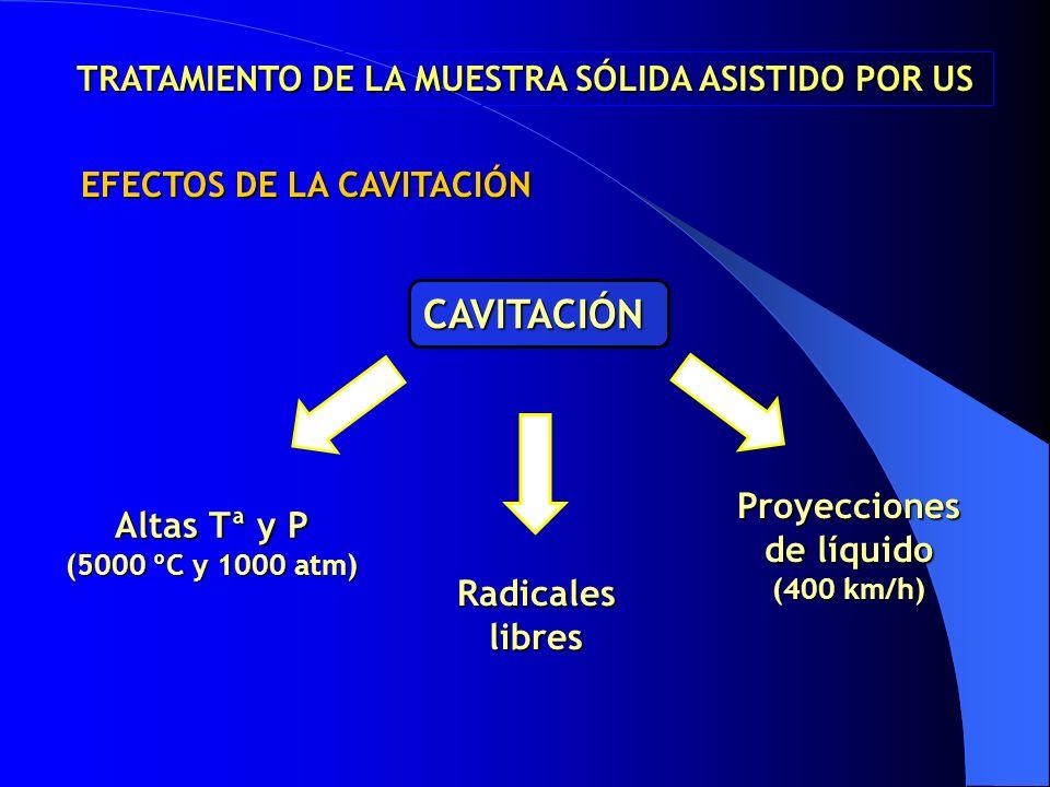 EFECTOS DE LA CAVITACIÓN CAVITACIÓN Altas Tª y P (5000 ºC y 1000 atm) Radicales libres Proyecciones de líquido (400 km/h) TRATAMIENTO DE LA MUESTRA SÓ