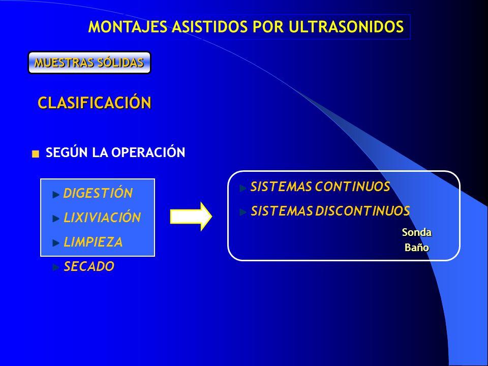 SEGÚN LA OPERACIÓN DIGESTIÓN LIXIVIACIÓN LIMPIEZA SECADO SISTEMAS CONTINUOS SISTEMAS DISCONTINUOS SondaBaño CLASIFICACIÓN MONTAJES ASISTIDOS POR ULTRA