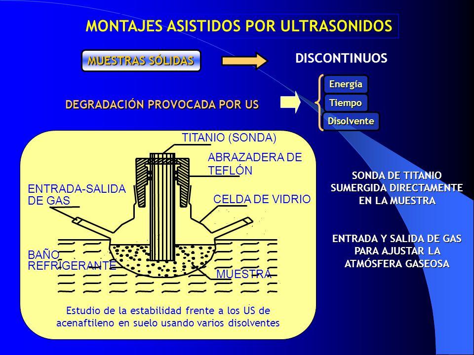BAÑO REFRIGERANTE ENTRADA-SALIDA DE GAS TITANIO (SONDA) ABRAZADERA DE TEFLÓN CELDA DE VIDRIO MUESTRA Estudio de la estabilidad frente a los US de acen