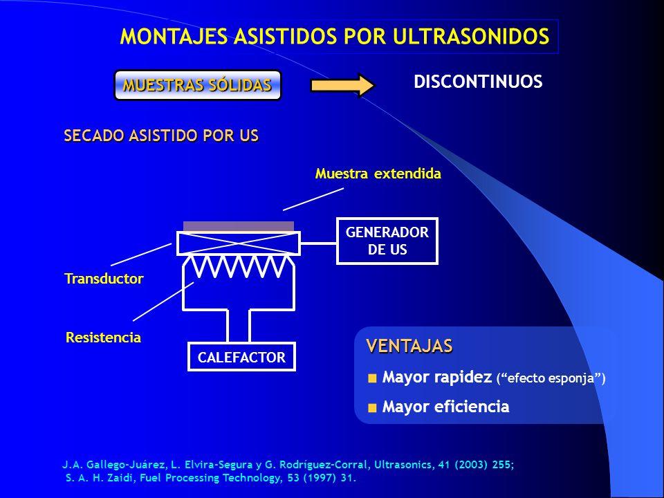 SECADO ASISTIDO POR US CALEFACTOR GENERADOR DE US Transductor Muestra extendida VENTAJAS Mayor rapidez (efecto esponja) Mayor eficiencia Resistencia M