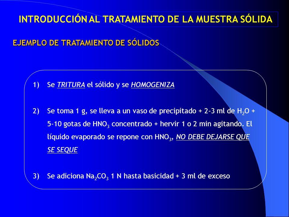 1)Se TRITURA el sólido y se HOMOGENIZA 2) Se toma 1 g, se lleva a un vaso de precipitado + 2-3 ml de H 2 O + 5-10 gotas de HNO 3 concentrado + hervir