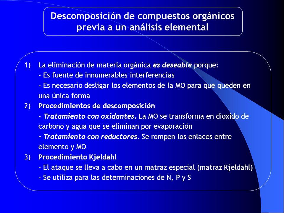 Descomposición de compuestos orgánicos previa a un análisis elemental 1)La eliminación de materia orgánica es deseable porque: - Es fuente de innumera
