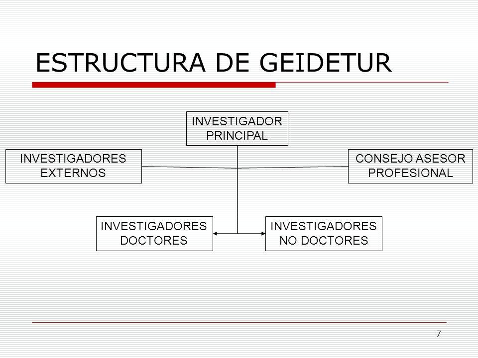 8 UNA RED DE REDES: REINTUR UHU: GEIDETUR Redes UNIV.