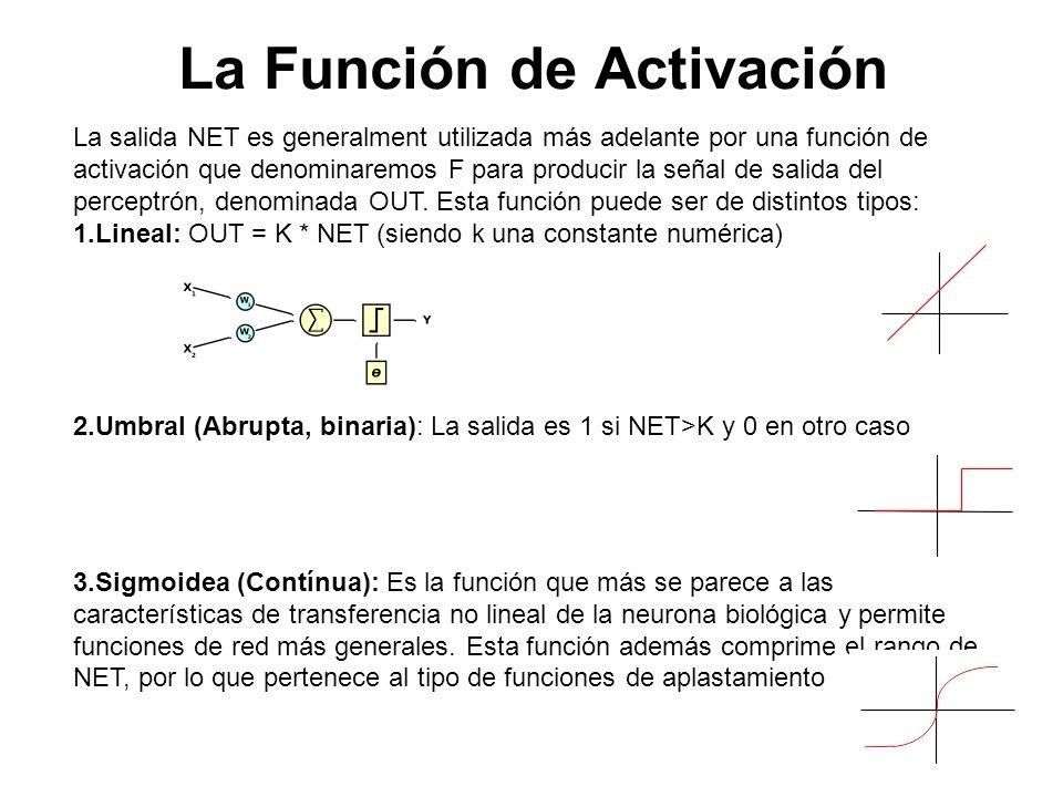 La Función de Activación La salida NET es generalment utilizada más adelante por una función de activación que denominaremos F para producir la señal