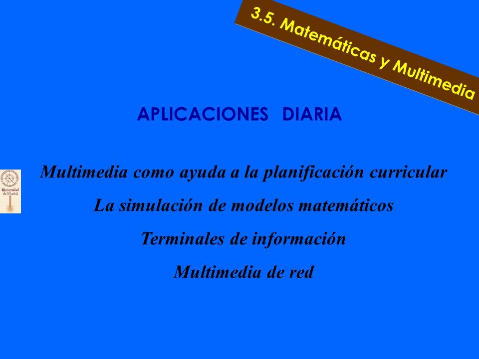 INTEGRACIÓN E INTERACCIÓN 3.5. Matemáticas y Multimedia