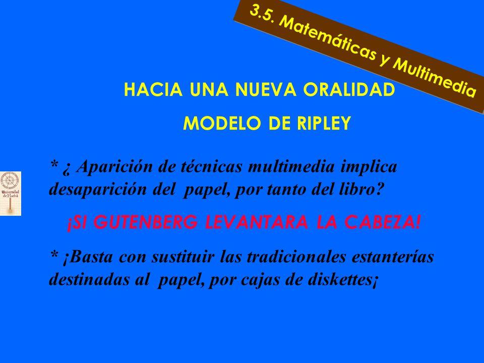 Bases de datos en Investigación y Educación Matemáticas Programas de aprendizaje en Matemáticas Juegos y Resolución de Problemas 3.5.