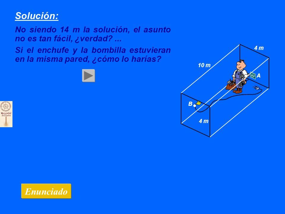 Electrificando...: Una habitación tiene 10 m. de largo, 4 m. de ancho y otros 4 m. de alto. Solución En el punto A, en el medio de la pared del fondo