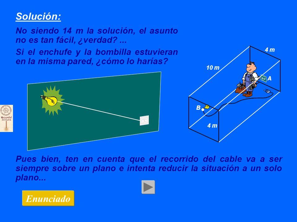 Solución: 10 m 4 m No siendo 14 m la solución, el asunto no es tan fácil, ¿verdad?... Si el enchufe y la bombilla estuvieran en la misma pared, ¿cómo