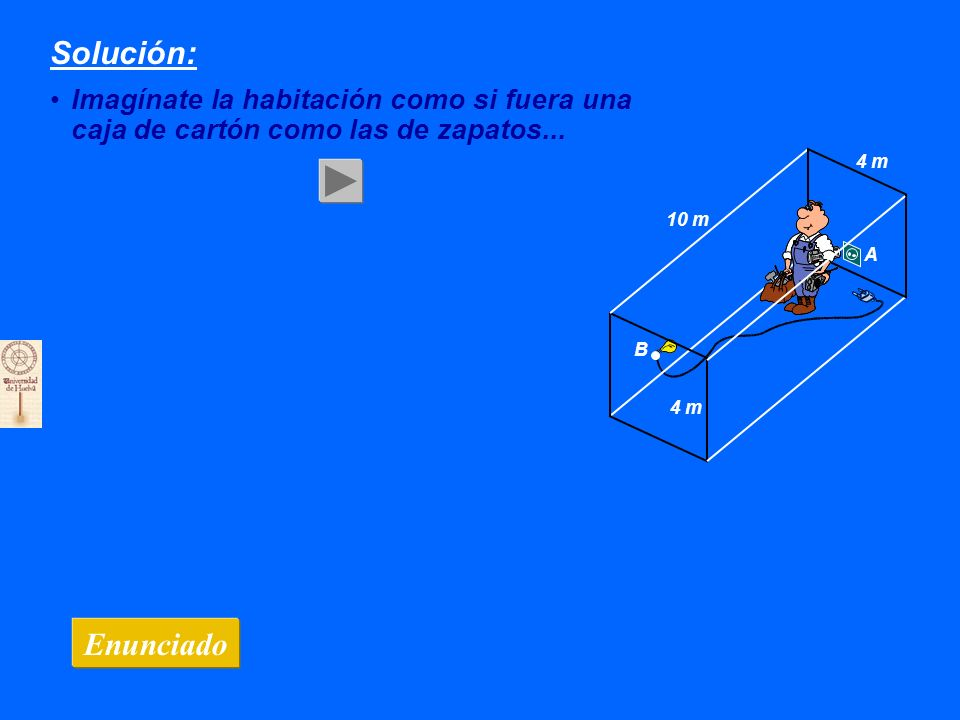 Solución: No siendo 14 m la solución, el asunto no es tan fácil, ¿verdad?... Si el enchufe y la bombilla estuvieran en la misma pared, ¿cómo lo harías