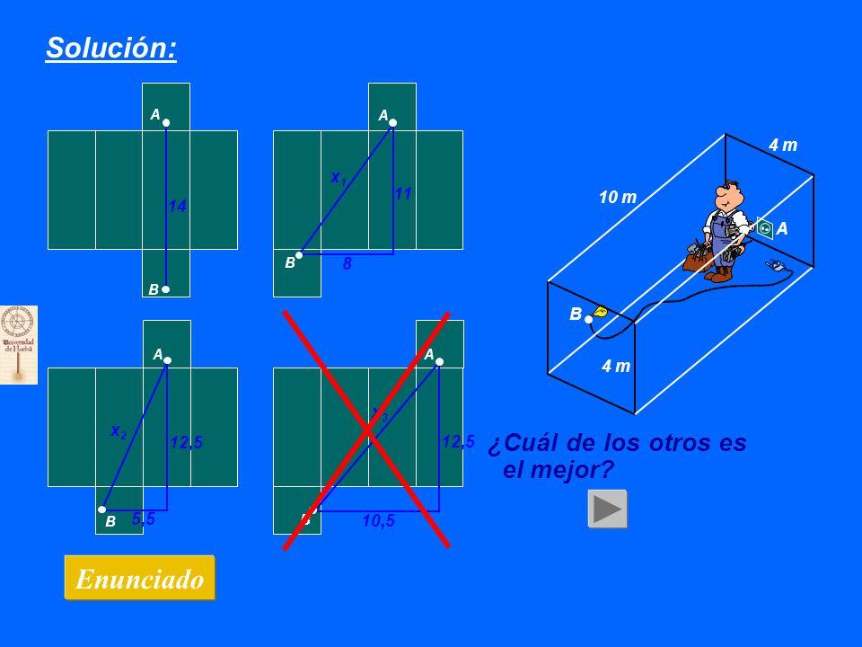 A B A B Solución: Enunciado 10 m 4 m B A A A B B 11 8 14 x1x1 12,5 10,5 x3x3 ¿Desestimarías algún desarrollo.