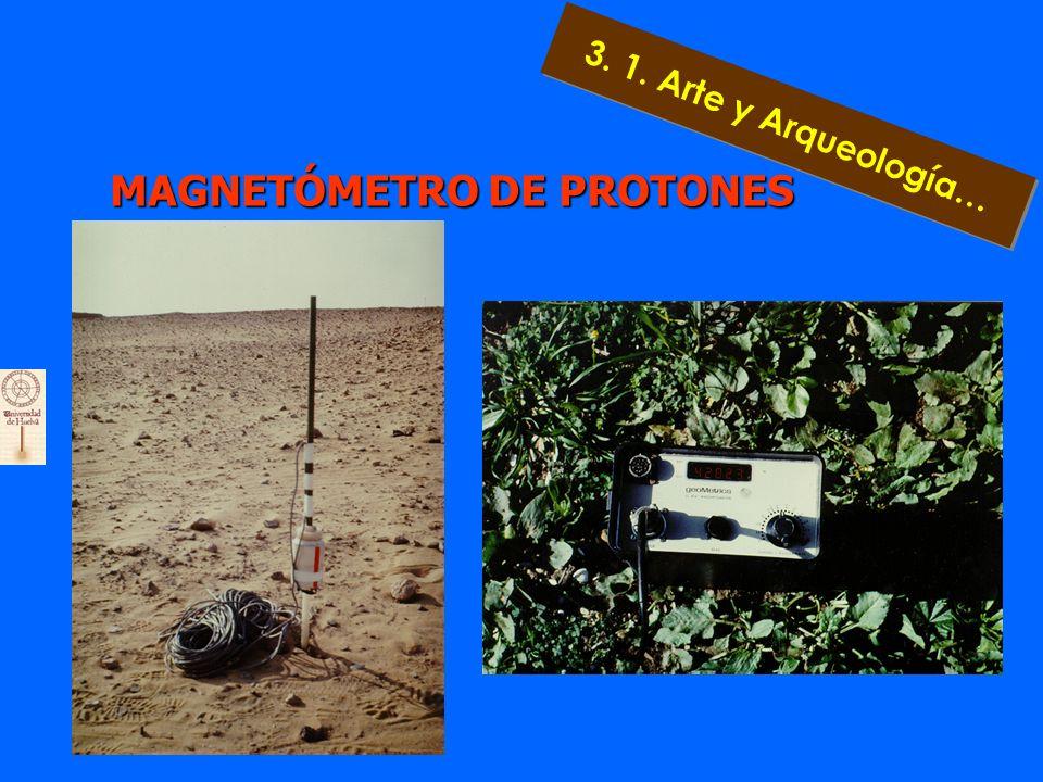 Yacimiento de Méndez Núñez Yacimiento de Méndez Núñez Huelva (España) Prospección de 1998 Prospección de 1998 3. 1. Arte y Arqueología…