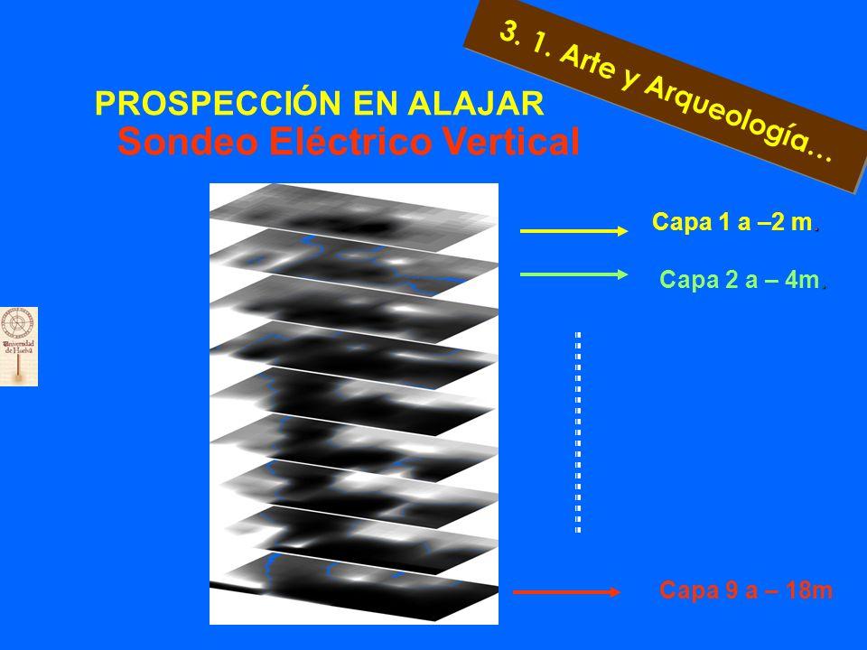 PROSPECCIÓN EN ALAJAR ZONA EXPLORADA. Campaña de 1996 Una hectárea, situada en el aparcamiento situado frente a la ermita (Huerto de la casa de Arias