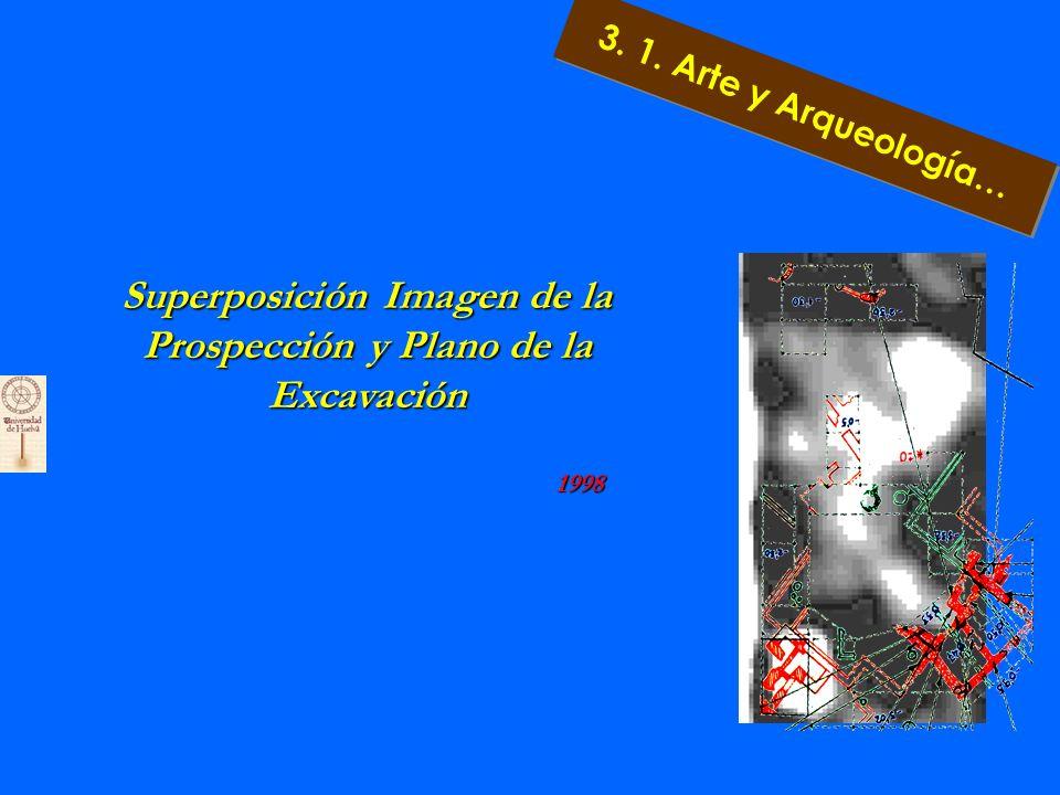 Plano de la Excavación en función de los resultados geofísicos 1998 3. 1. Arte y Arqueología…