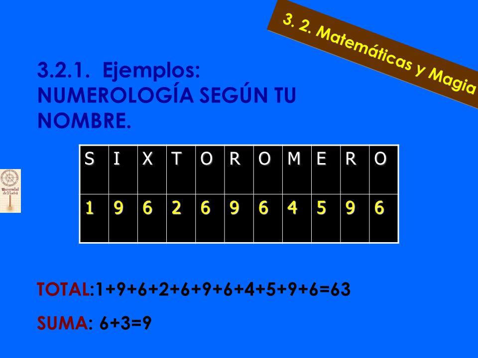 3.2.1. Ejemplos: EL SECRETO DE TU NOMBRE. 3. 2. Matemáticas y Magia 123456789ABCDEFGHI JKLMNOPQR STUVWXYZ