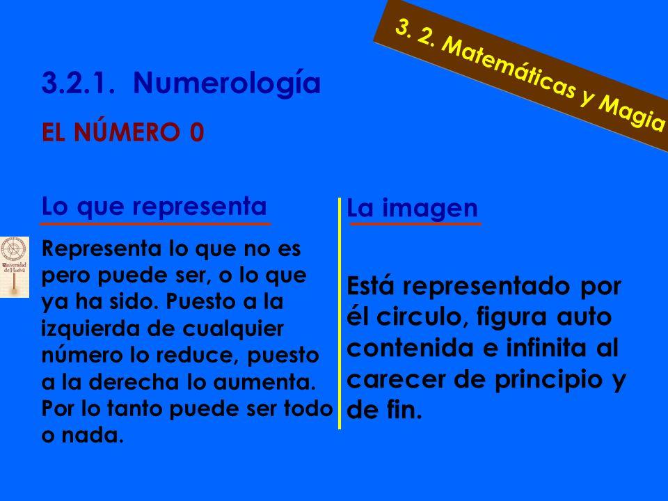 3.2.1. Ejemplos: NUMEROLOGÍA INFLUENCIA AÑOACTUAL Nombre: Sixto Romero Mes y día Nacimiento: 04-Marzo 4+3=7 Año en curso: 2008 2+0+0+8=10 Total:7+10=1