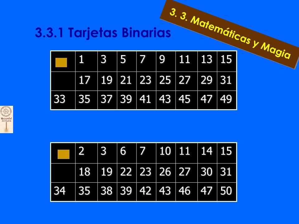 Parece que uno de los primeros libros en los que aparecen juegos de matemática recreativa que pueden considerarse como magia matemática es el titulado Triparty en la science de nombres, escrito en 1484 por el matemático francés Nicolas Chuquet, considerado como el mejor matemático francés del siglo XV.