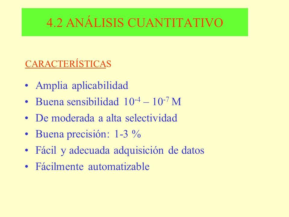 4.2 ANÁLISIS CUANTITATIVO Amplia aplicabilidad Buena sensibilidad 10 -4 – 10 -7 M De moderada a alta selectividad Buena precisión: 1-3 % Fácil y adecu