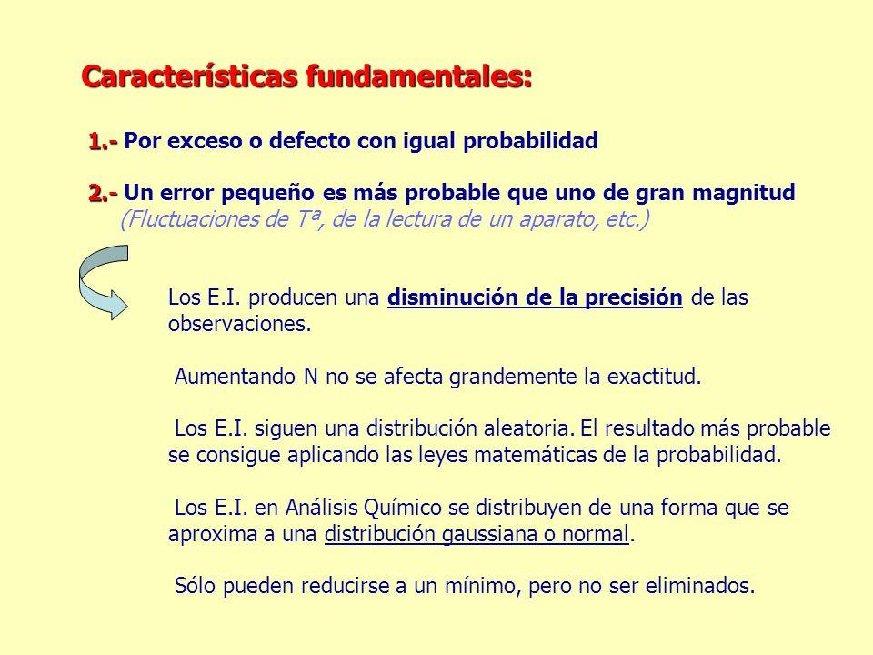 Características fundamentales: 1.- 1.- Por exceso o defecto con igual probabilidad 2.- 2.- Un error pequeño es más probable que uno de gran magnitud (
