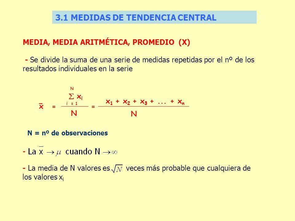 MEDIA, MEDIA ARITMÉTICA, PROMEDIO (X) - Se divide la suma de una serie de medidas repetidas por el nº de los resultados individuales en la serie x = x