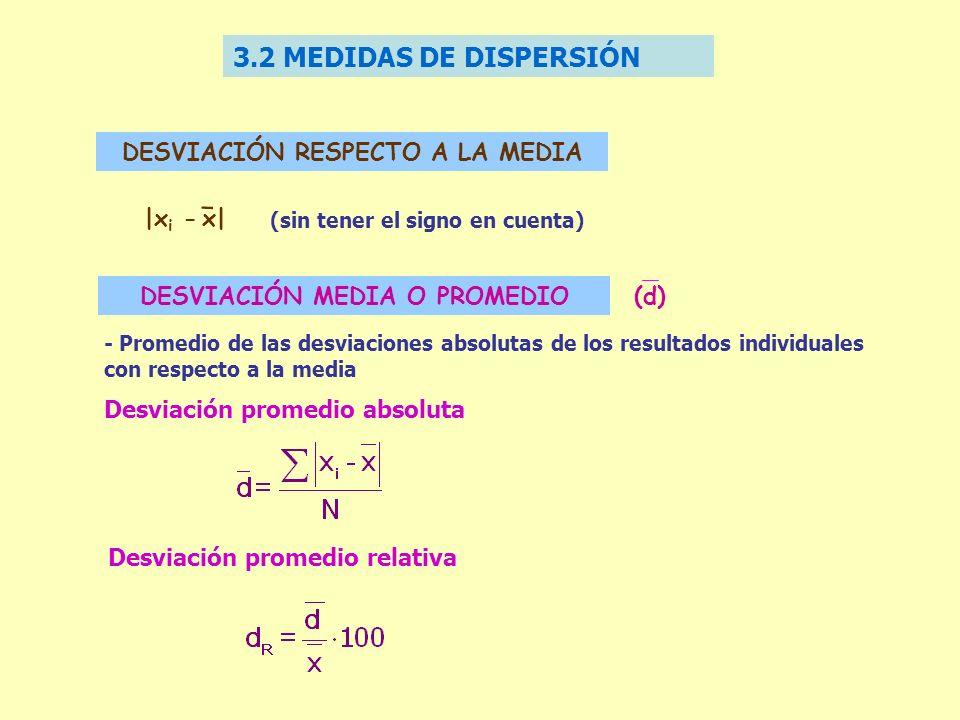 3.2 MEDIDAS DE DISPERSIÓN DESVIACIÓN RESPECTO A LA MEDIA |x i -x| (sin tener el signo en cuenta) DESVIACIÓN MEDIA O PROMEDIO - Promedio de las desviac