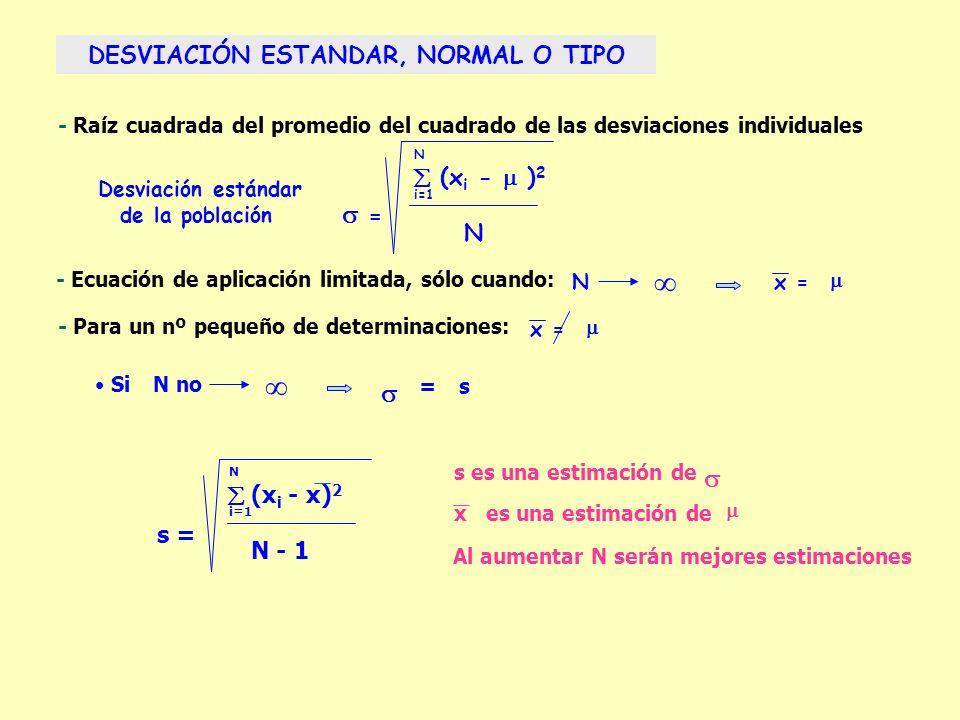 DESVIACIÓN ESTANDAR, NORMAL O TIPO - Raíz cuadrada del promedio del cuadrado de las desviaciones individuales Desviación estándar de la población = (x
