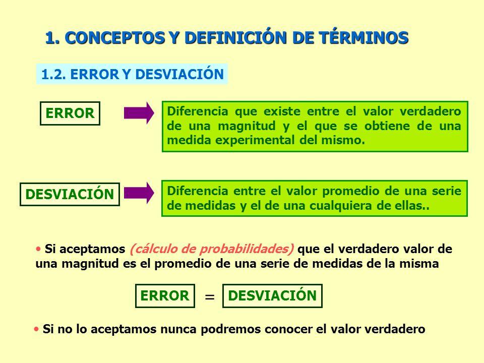 1. CONCEPTOS Y DEFINICIÓN DE TÉRMINOS ERROR DESVIACIÓN Diferencia que existe entre el valor verdadero de una magnitud y el que se obtiene de una medid