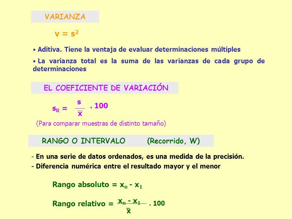 VARIANZA v = s 2 Aditiva. Tiene la ventaja de evaluar determinaciones múltiples La varianza total es la suma de las varianzas de cada grupo de determi