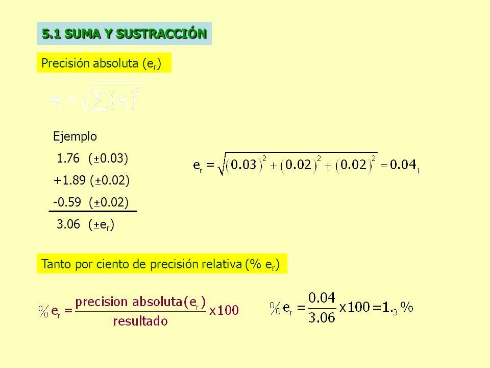 5.1 SUMA Y SUSTRACCIÓN Ejemplo 1.76 ( 0.03) +1.89 ( 0.02) -0.59 ( 0.02) 3.06 ( e r ) Precisión absoluta (e r ) Tanto por ciento de precisión relativa