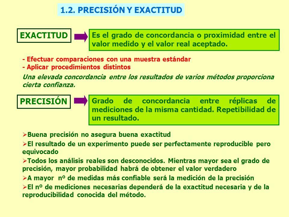 FORMAS DE EXPRESAR LA EXACTITUD Varias formas y unidades ERROR ABSOLUTO EAEA ERROR RELATIVO ERER - Diferencia entre el valor medido (x i ) y el valor aceptado como verdadero ( ).