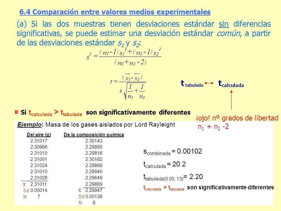 6.4 Comparación entre valores medios experimentales calculada tabulada tt Si t calculada > t tabulada son significativamente diferentes Ejemplo: Masa