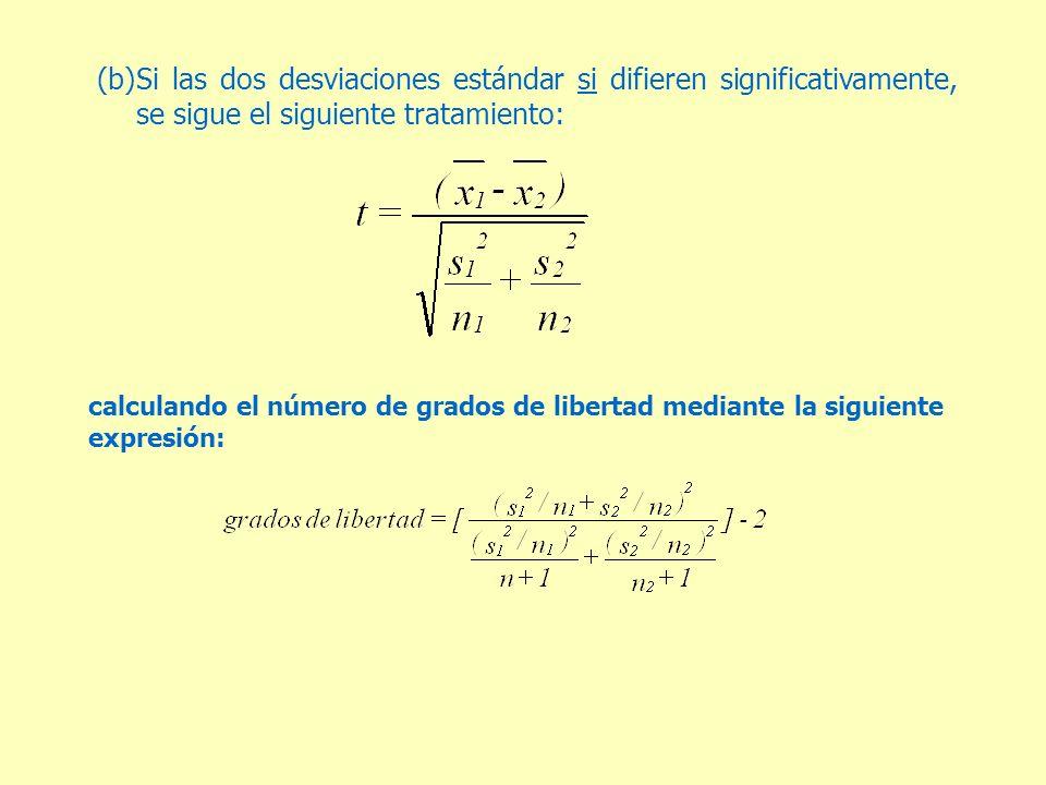 (b)Si las dos desviaciones estándar si difieren significativamente, se sigue el siguiente tratamiento: calculando el número de grados de libertad medi