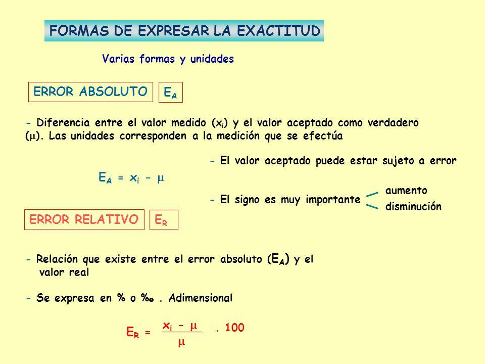 FORMAS DE EXPRESAR LA EXACTITUD Varias formas y unidades ERROR ABSOLUTO EAEA ERROR RELATIVO ERER - Diferencia entre el valor medido (x i ) y el valor