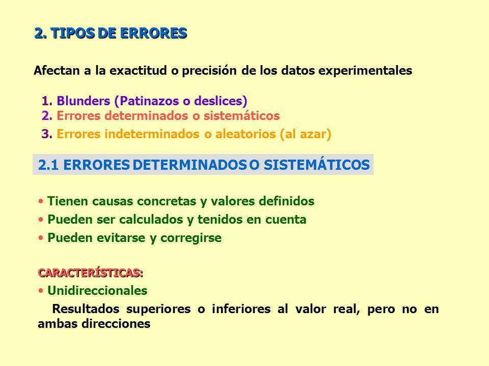 Afectan a la exactitud o precisión de los datos experimentales 2. TIPOS DE ERRORES 1. Blunders (Patinazos o deslices) 2. Errores determinados o sistem