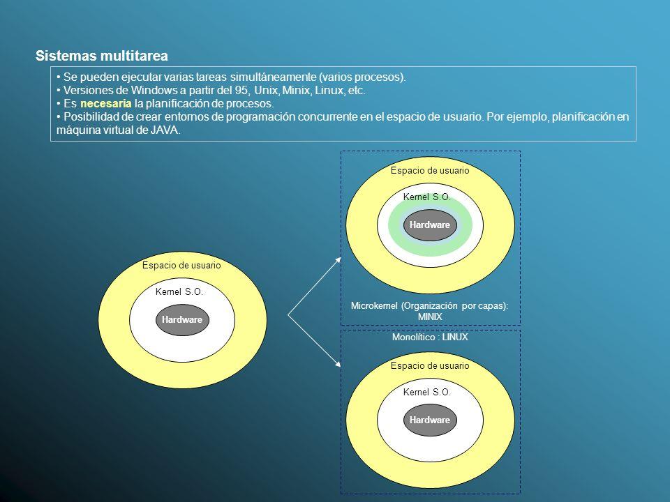 Sistemas multitarea Si existen varios procesadores, y el S.O.