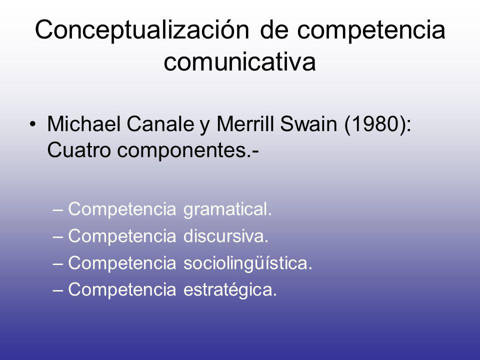 Conceptualización de competencia comunicativa Michael Canale y Merrill Swain (1980): Cuatro componentes.- –Competencia gramatical. –Competencia discur