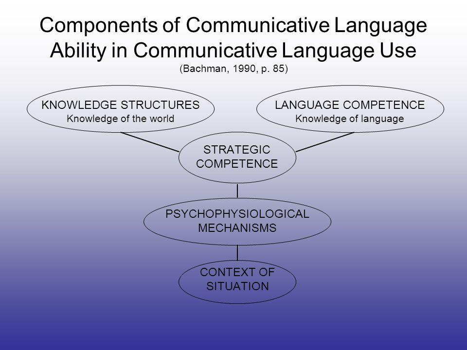 Communicative Competence (Celce-Murcia, Dörnyei, & Thurrell, 1995 )