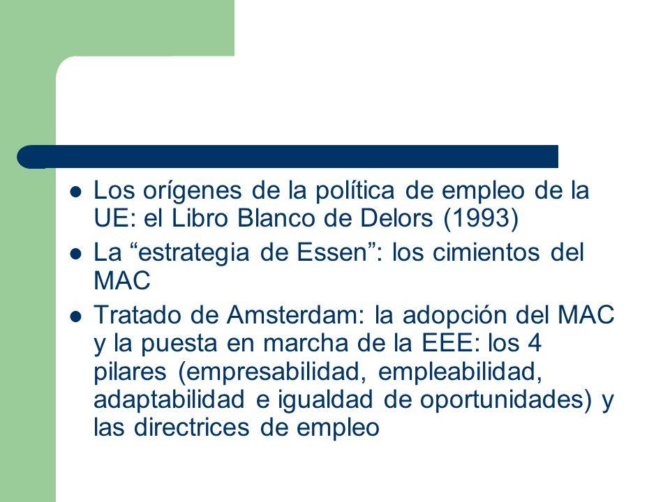 Los orígenes de la política de empleo de la UE: el Libro Blanco de Delors (1993) La estrategia de Essen: los cimientos del MAC Tratado de Amsterdam: l